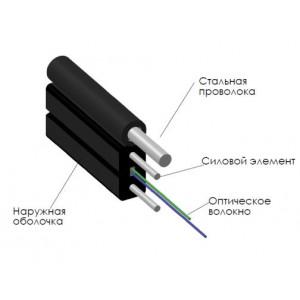 Оптический кабель с 1 волокном G652D с выносным элементом